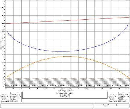graph-2-web